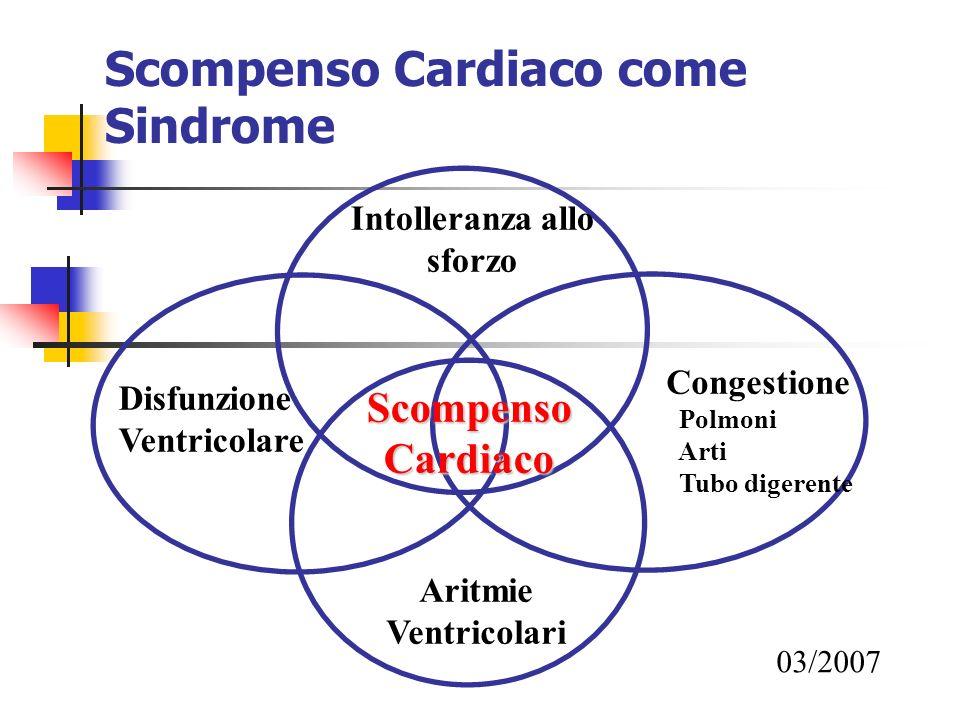 SCOMPENSO CARDIACO (HEART FAILURE) * Nessuna definizione è soddisfacente, una delle più comuni usate è la seguente: LO SCOMPENSO CARDIACO E UNO STATO FISIOPATOLOGICO IN CUI UNA ANOMALIA DELLA FUNZIONE CARDIACA E RESPONSABILE DEL DEFICIT DELLA POMPA CARDIACA NEL RIFORNIRE SANGUE AI TESSUTI IN RAPPORTO ALLE LORO ESIGENZE METABOLICHE LA FORMA PIU COMUNE DI SCOMPENSO E UNA MALATTIA CRONICA SPESSO CARATTERIZZATA DA ESACERBAZIONI ACUTE (EDEMA POLMONARE ACUTO, SHOCK CARDIOGENO) Guidelines for the diagnosis and treatment of chronic heart failure European Heart Journal 2001,22, 1527-1560