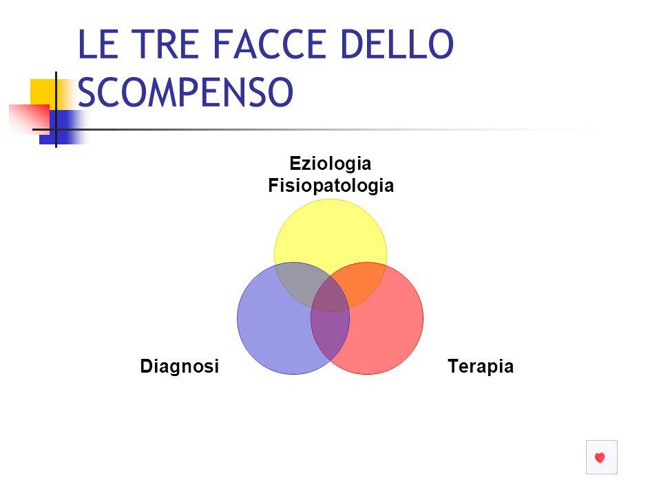 LE TRE FACCE DELLO SCOMPENSO Eziologia Fisiopatologia TerapiaDiagnosi