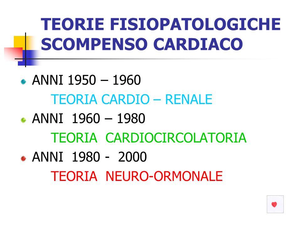 TEORIE FISIOPATOLOGICHE SCOMPENSO CARDIACO ANNI 1950 – 1960 TEORIA CARDIO – RENALE ANNI 1960 – 1980 TEORIA CARDIOCIRCOLATORIA ANNI 1980 - 2000 TEORIA