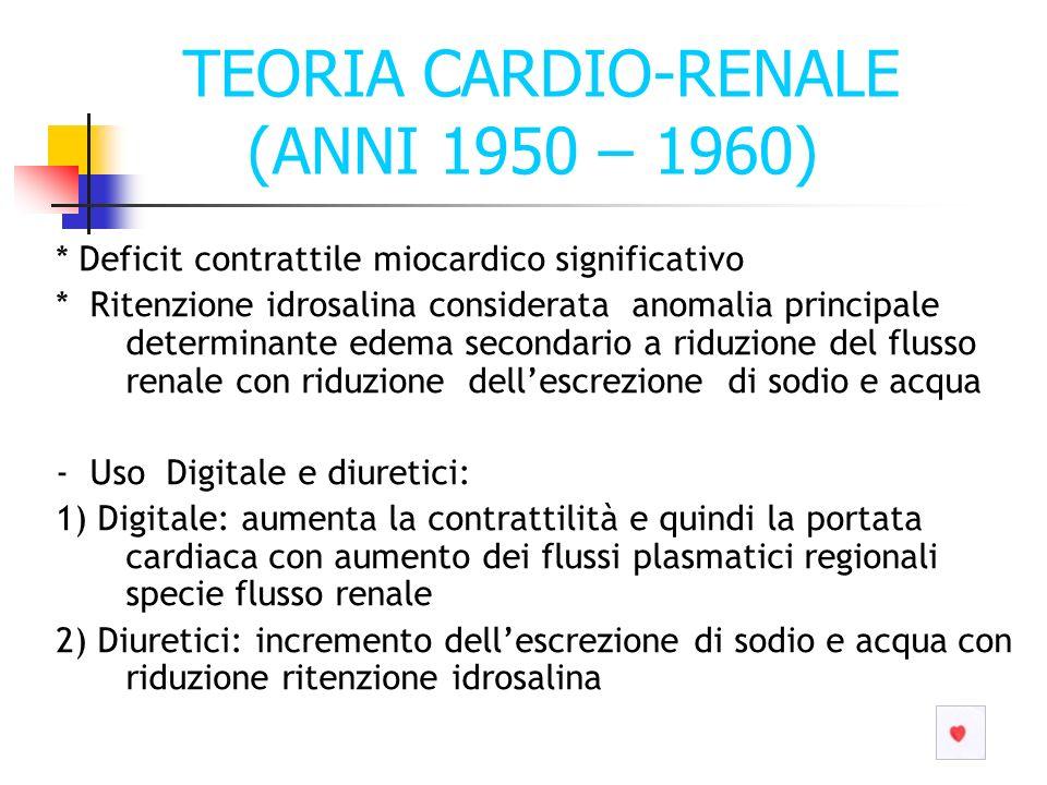 TEORIA CARDIO-RENALE (ANNI 1950 – 1960) * Deficit contrattile miocardico significativo * Ritenzione idrosalina considerata anomalia principale determi
