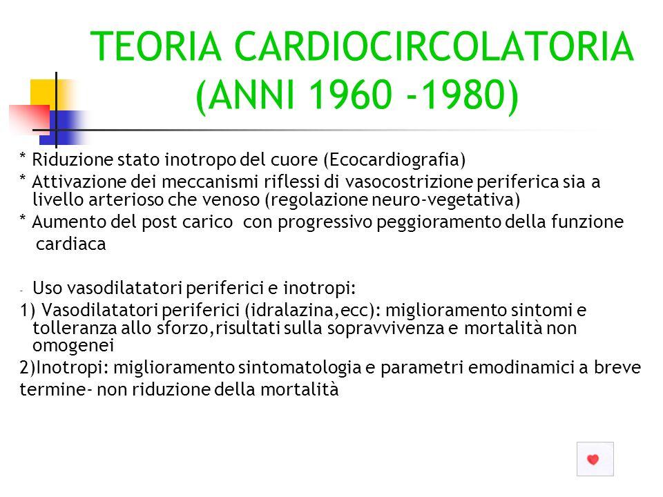 TEORIA CARDIOCIRCOLATORIA (ANNI 1960 -1980) * Riduzione stato inotropo del cuore (Ecocardiografia) * Attivazione dei meccanismi riflessi di vasocostri
