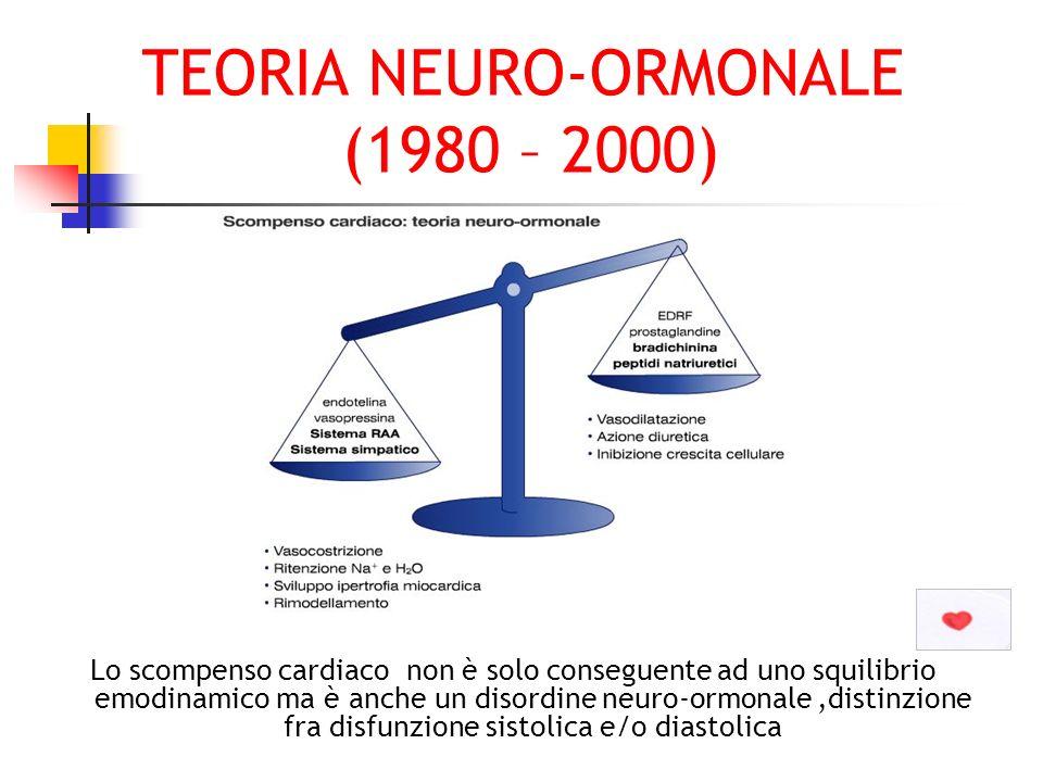 TEORIA NEURO-ORMONALE (1980 – 2000) Lo scompenso cardiaco non è solo conseguente ad uno squilibrio emodinamico ma è anche un disordine neuro-ormonale,