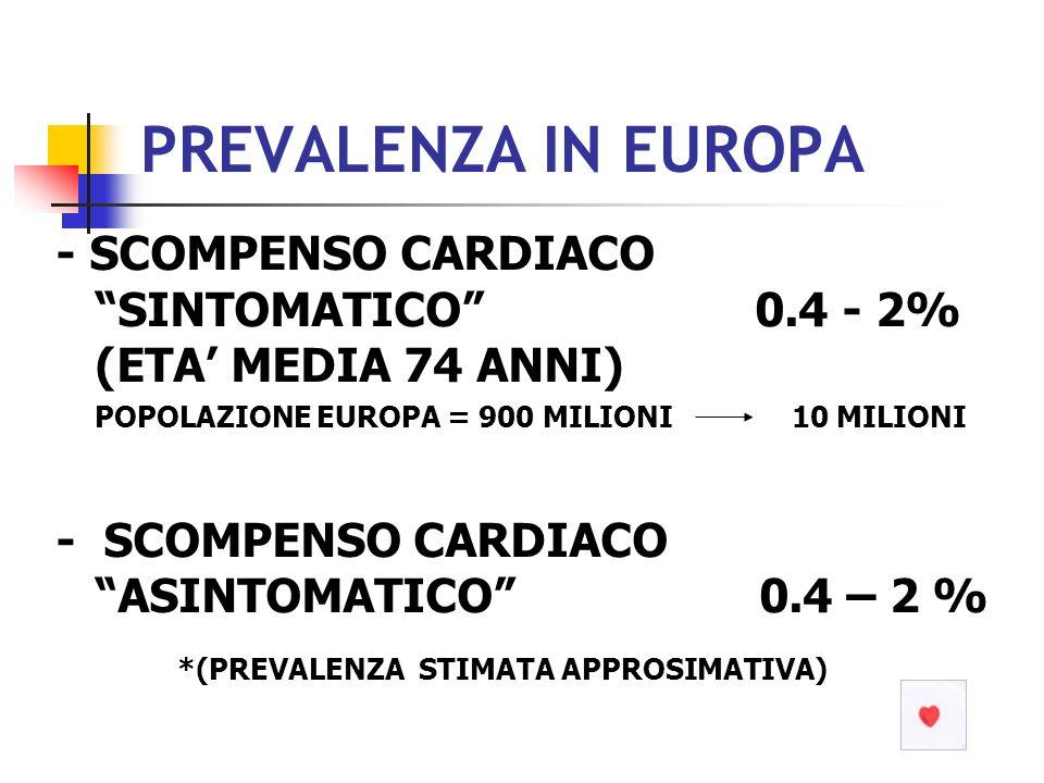 PREVALENZA IN EUROPA - SCOMPENSO CARDIACO SINTOMATICO 0.4 - 2% (ETA MEDIA 74 ANNI) POPOLAZIONE EUROPA = 900 MILIONI 10 MILIONI - SCOMPENSO CARDIACO AS