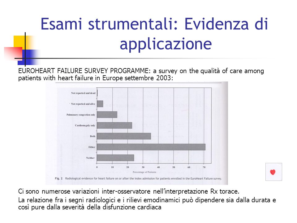 Esami strumentali: Evidenza di applicazione EUROHEART FAILURE SURVEY PROGRAMME: a survey on the qualità of care among patients with heart failure in E