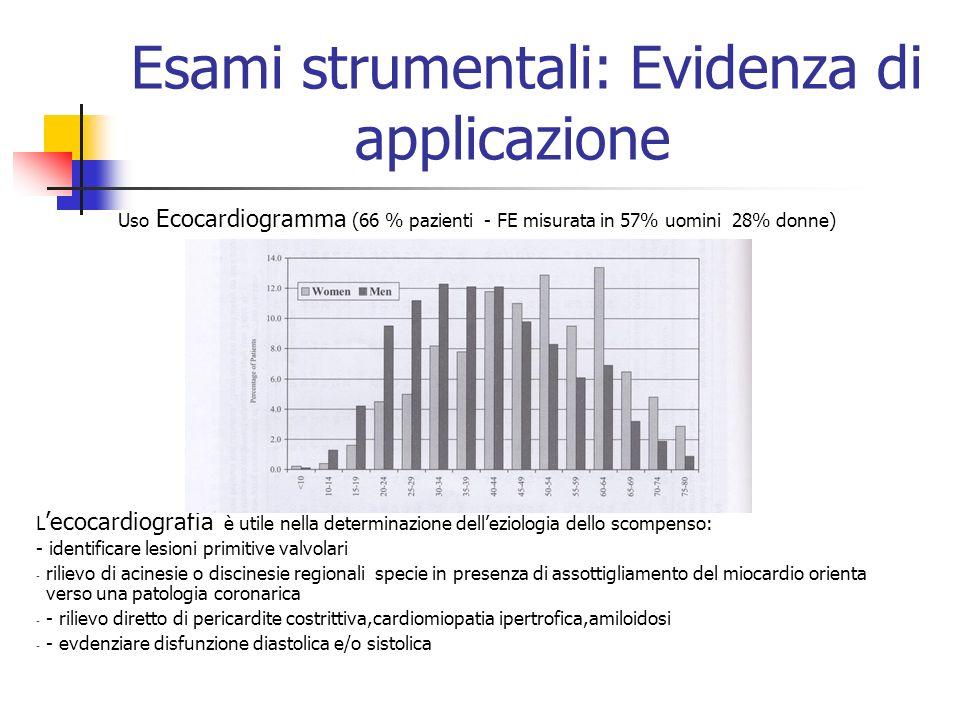 Esami strumentali: Evidenza di applicazione Uso Ecocardiogramma (66 % pazienti - FE misurata in 57% uomini 28% donne) L ecocardiografia è utile nella