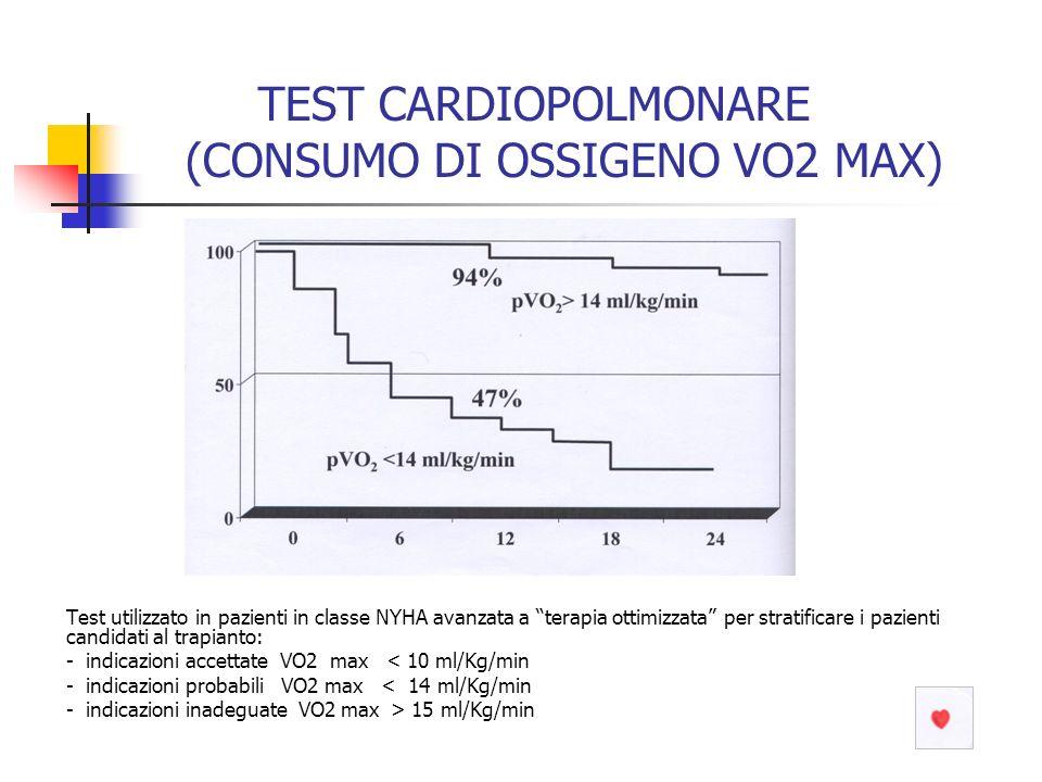 TEST CARDIOPOLMONARE (CONSUMO DI OSSIGENO VO2 MAX) Test utilizzato in pazienti in classe NYHA avanzata a terapia ottimizzata per stratificare i pazien