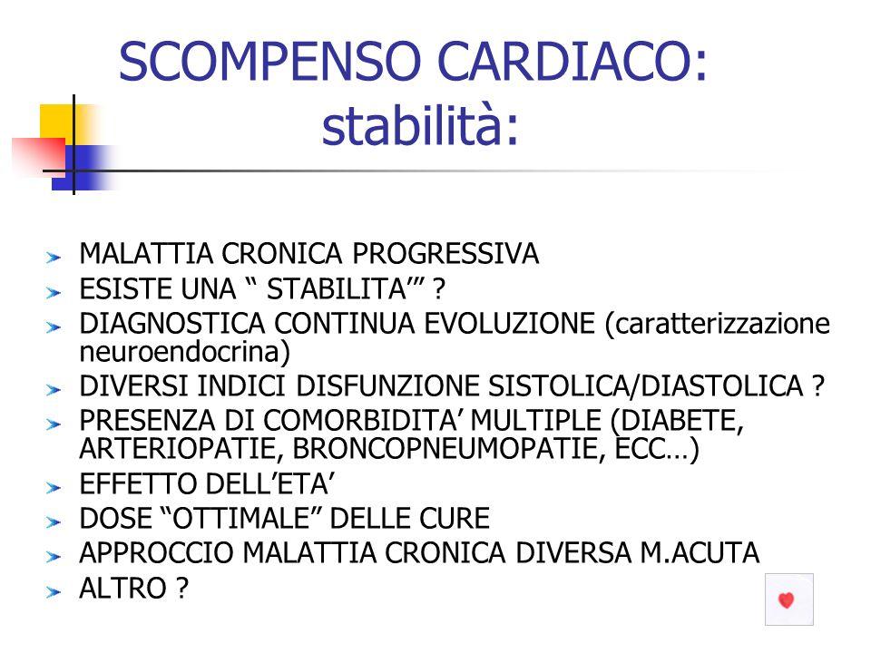 SCOMPENSO CARDIACO: stabilità: MALATTIA CRONICA PROGRESSIVA ESISTE UNA STABILITA ? DIAGNOSTICA CONTINUA EVOLUZIONE (caratterizzazione neuroendocrina)