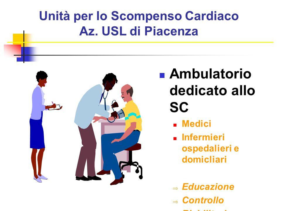 Ambulatorio dedicato allo SC Medici Infermieri ospedalieri e domicliari Educazione Controllo Riabilitazione Unità per lo Scompenso Cardiaco Az. USL di