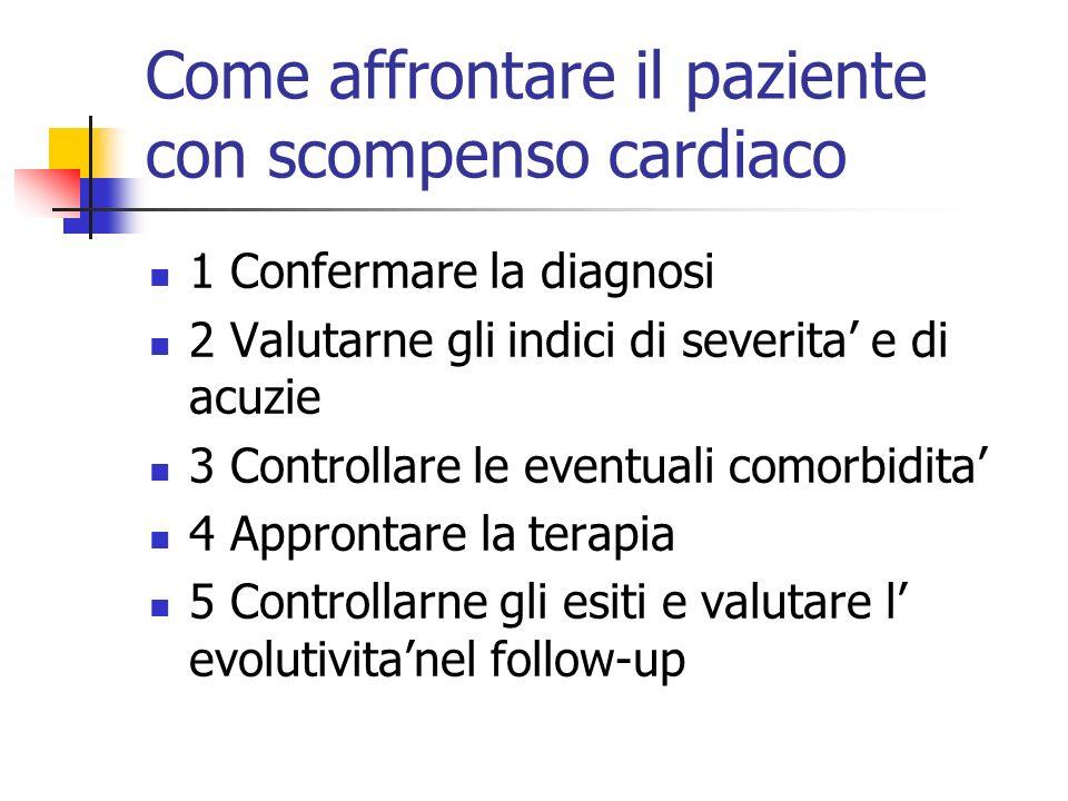 Come affrontare il paziente con scompenso cardiaco 1 Confermare la diagnosi 2 Valutarne gli indici di severita e di acuzie 3 Controllare le eventuali