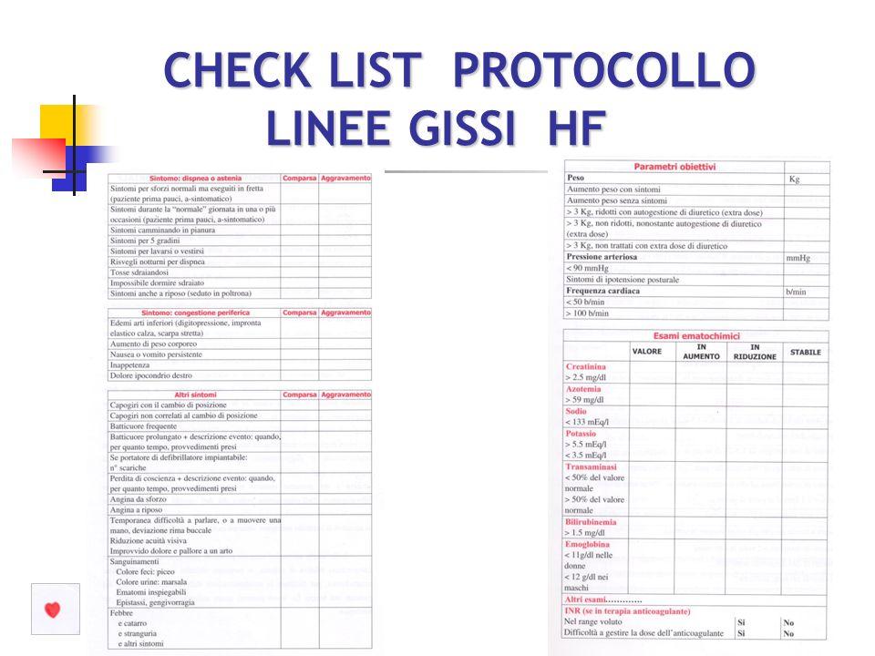 CHECK LIST PROTOCOLLO LINEE GISSI HF CHECK LIST PROTOCOLLO LINEE GISSI HF