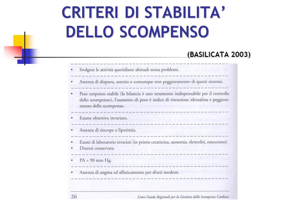 CRITERI DI STABILITA DELLO SCOMPENSO (BASILICATA 2003)