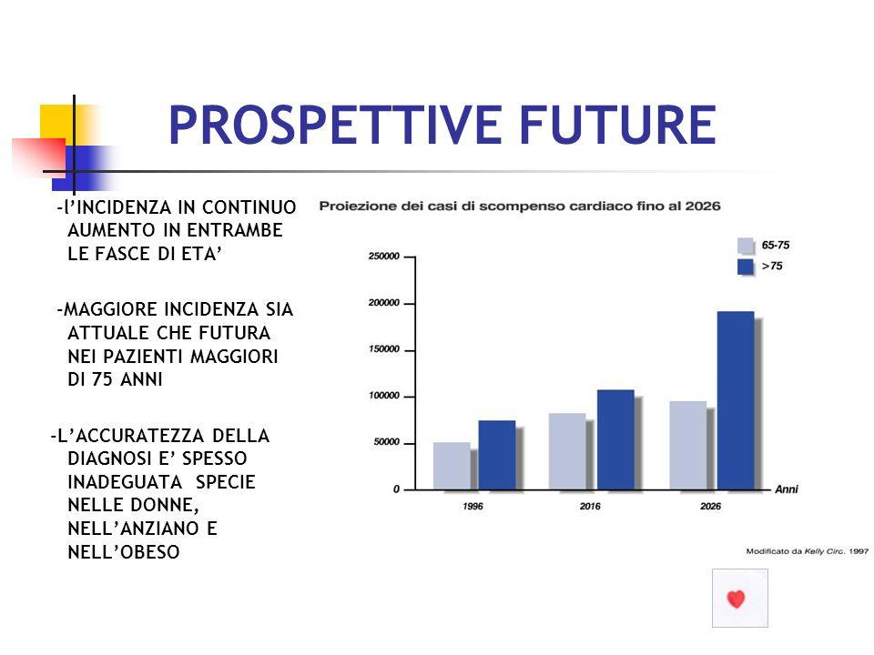 PROSPETTIVE FUTURE -lINCIDENZA IN CONTINUO AUMENTO IN ENTRAMBE LE FASCE DI ETA -MAGGIORE INCIDENZA SIA ATTUALE CHE FUTURA NEI PAZIENTI MAGGIORI DI 75