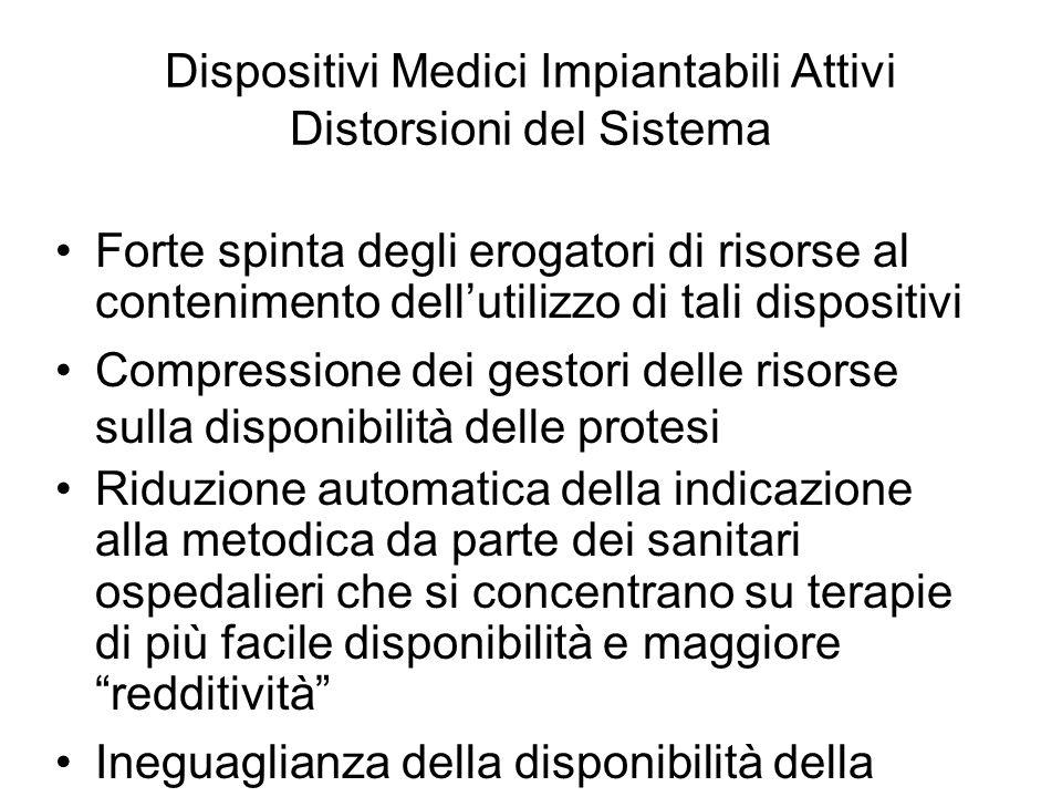 Dispositivi Medici Impiantabili Attivi Distorsioni del Sistema Forte spinta degli erogatori di risorse al contenimento dellutilizzo di tali dispositiv