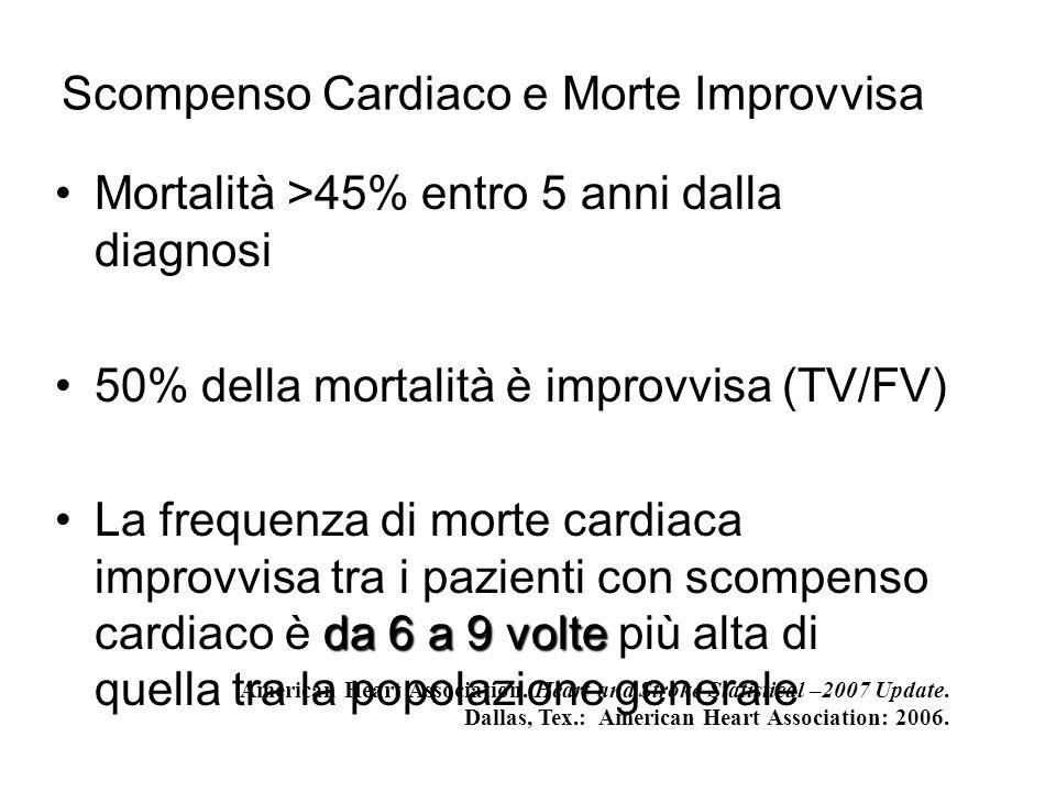 Scompenso Cardiaco e Morte Improvvisa Mortalità >45% entro 5 anni dalla diagnosi 50% della mortalità è improvvisa (TV/FV) da 6 a 9 volteLa frequenza d