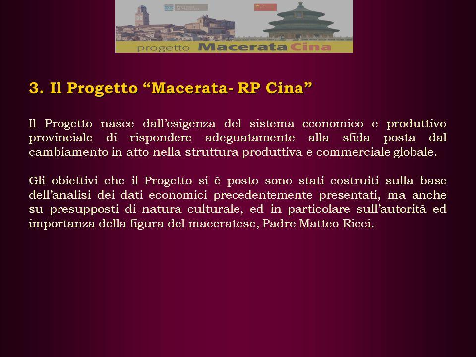 3. Il Progetto Macerata- RP Cina Il Progetto nasce dallesigenza del sistema economico e produttivo provinciale di rispondere adeguatamente alla sfida
