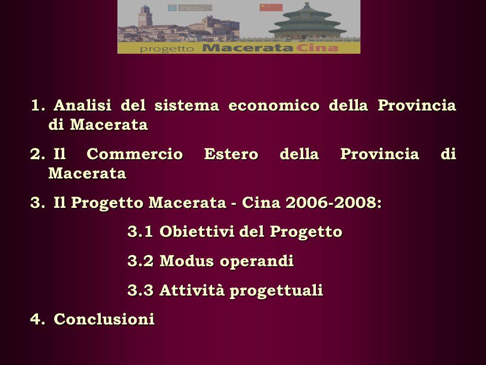 1. Analisi del sistema economico della Provincia di Macerata 2.