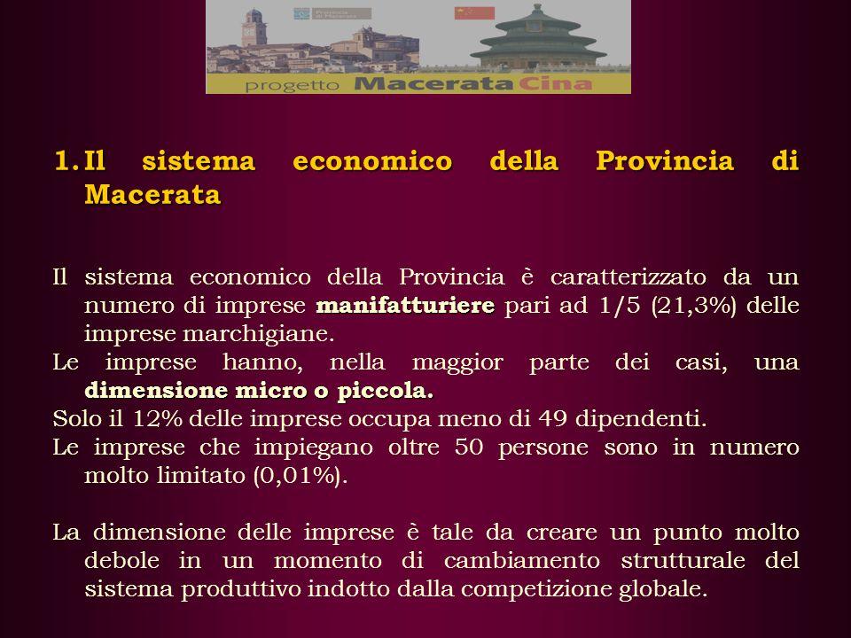 1.Il sistema economico della Provincia di Macerata manifatturiere Il sistema economico della Provincia è caratterizzato da un numero di imprese manifatturiere pari ad 1/5 (21,3%) delle imprese marchigiane.