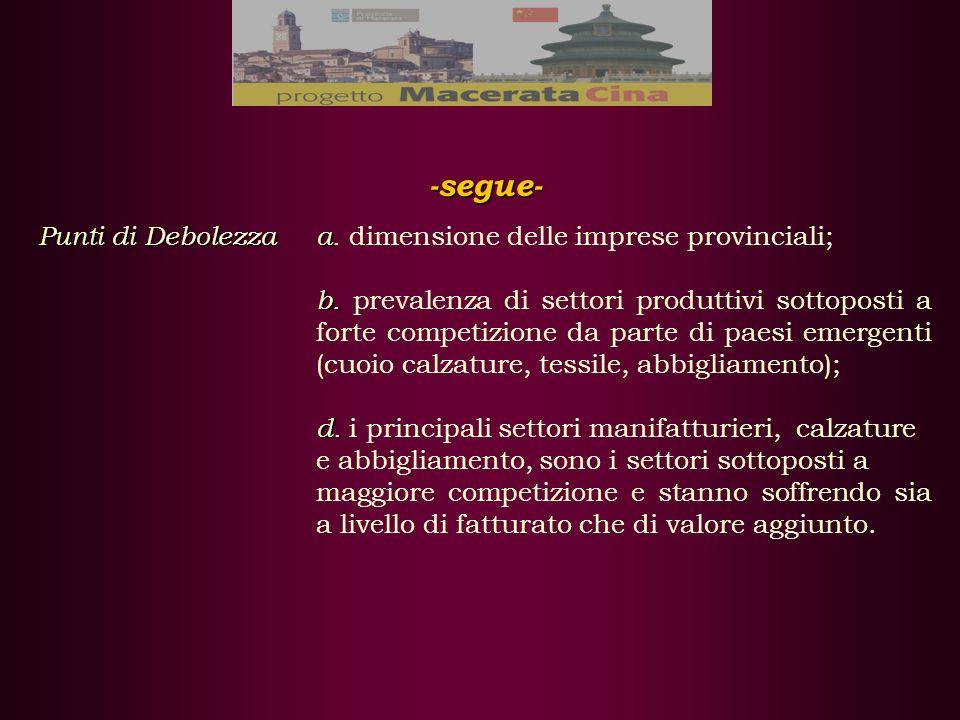 -segue- Punti di Debolezzaa Punti di Debolezzaa. dimensione delle imprese provinciali; b.