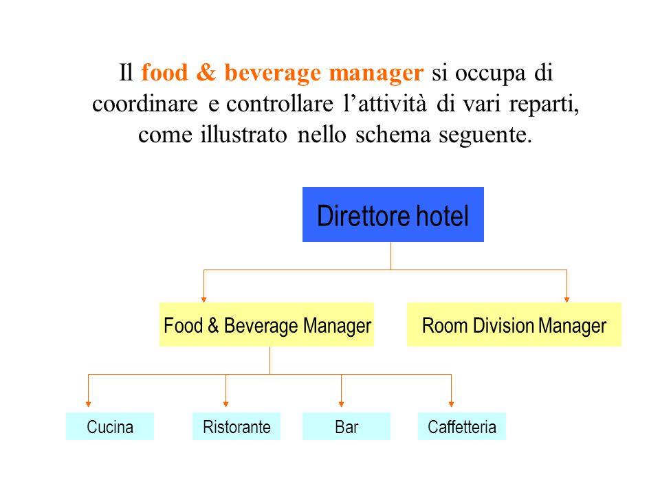 La gestione del servizio ristorante deve essere attentamente programmata e, nelle imprese di una certa dimensione, essa è affidata ad un apposito resp