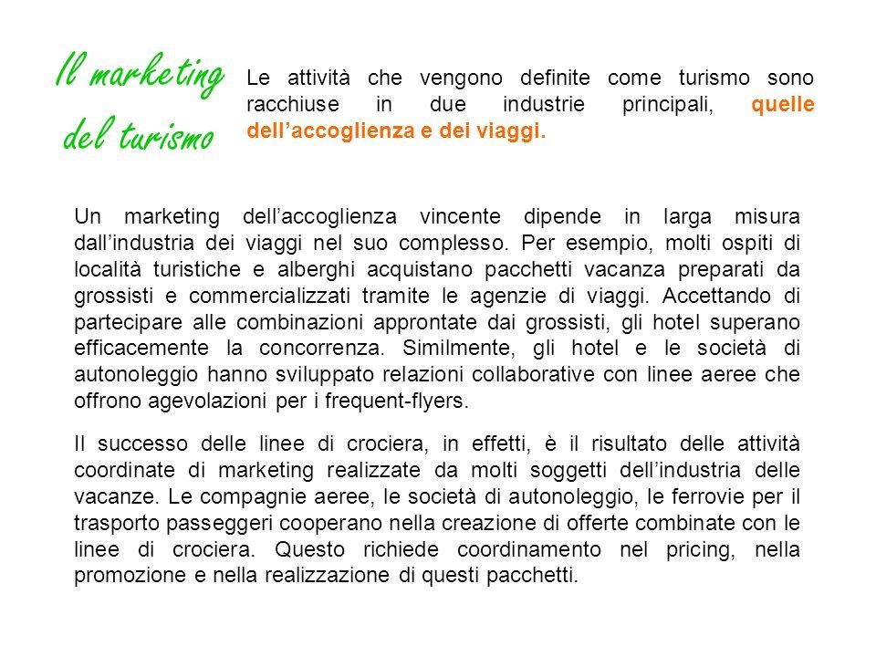 Un marketing dellaccoglienza vincente dipende in larga misura dallindustria dei viaggi nel suo complesso. Per esempio, molti ospiti di località turist