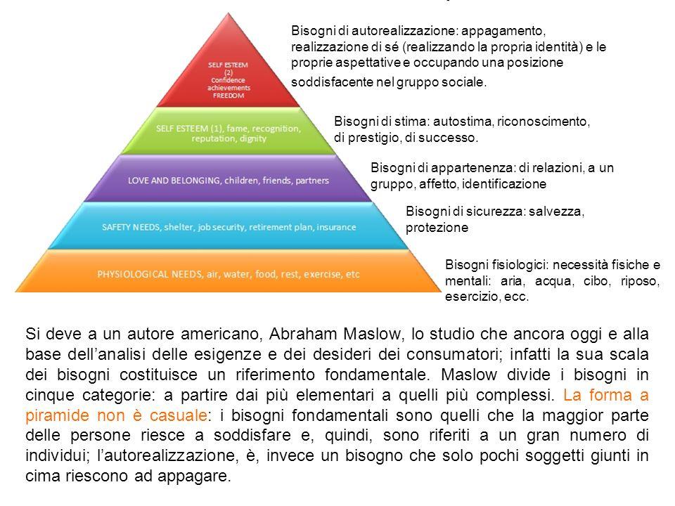 Si deve a un autore americano, Abraham Maslow, lo studio che ancora oggi e alla base dellanalisi delle esigenze e dei desideri dei consumatori; infatt