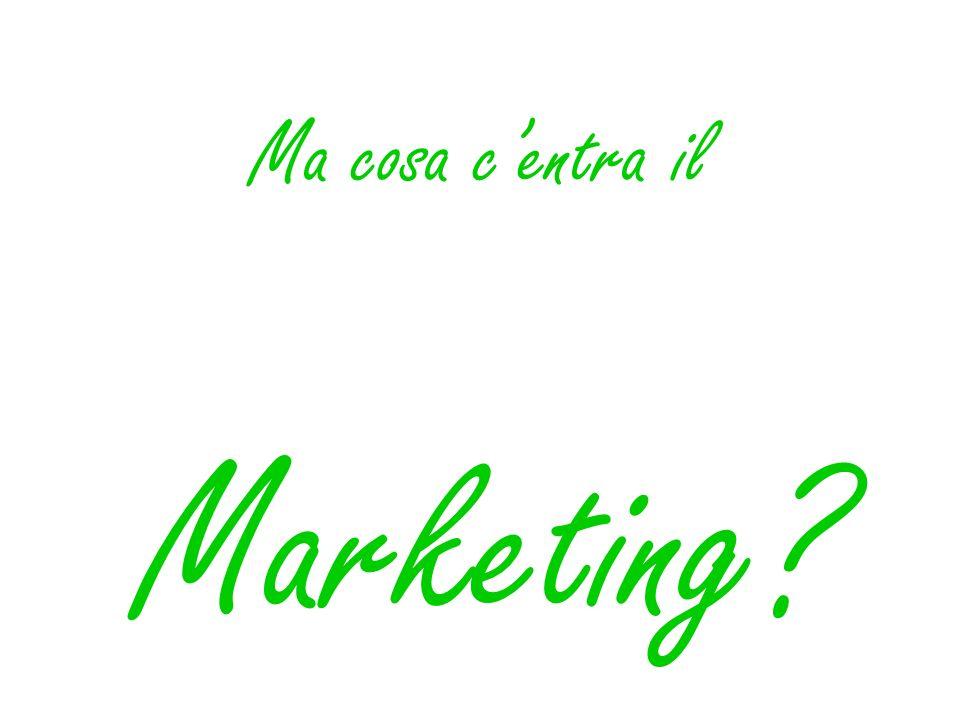 Ma cosa centra il Marketing?