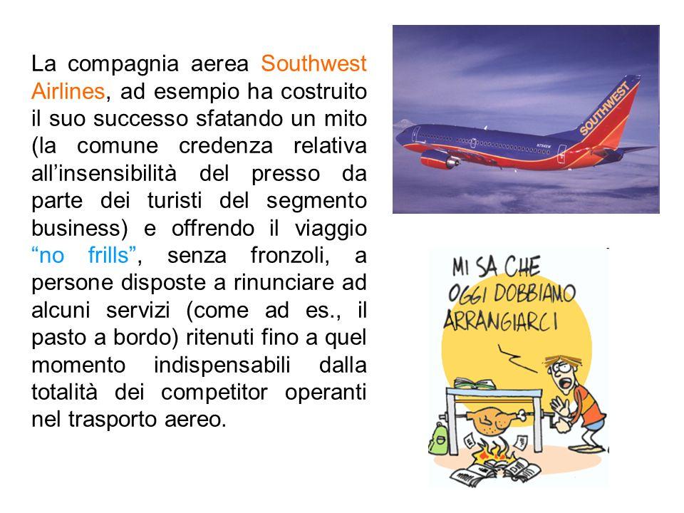La compagnia aerea Southwest Airlines, ad esempio ha costruito il suo successo sfatando un mito (la comune credenza relativa allinsensibilità del pres