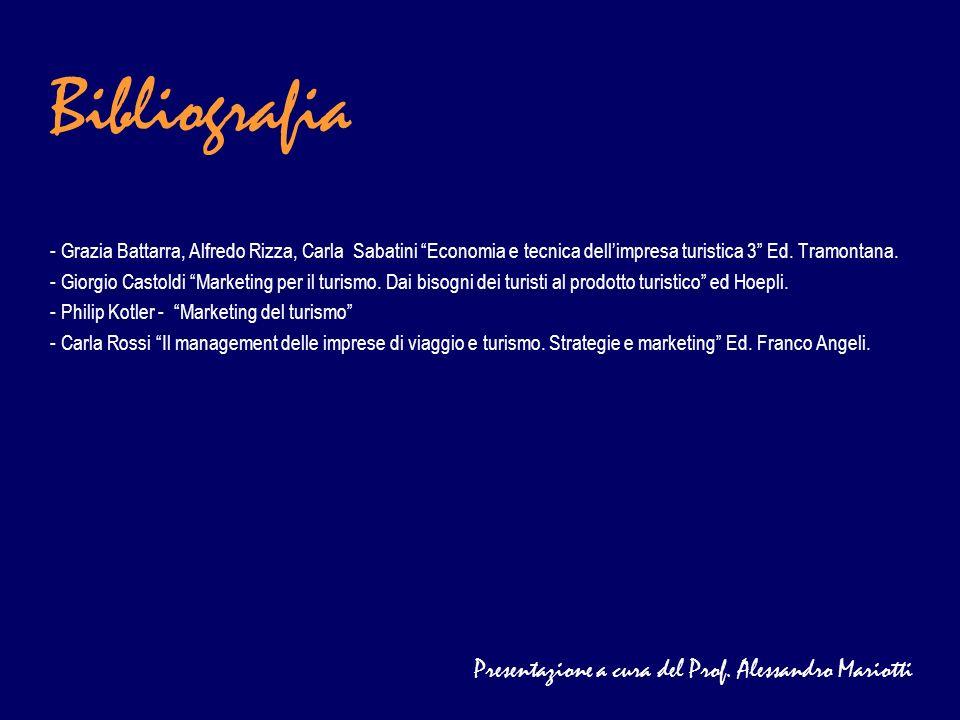 Bibliografia - Grazia Battarra, Alfredo Rizza, Carla Sabatini Economia e tecnica dellimpresa turistica 3 Ed. Tramontana. - Giorgio Castoldi Marketing