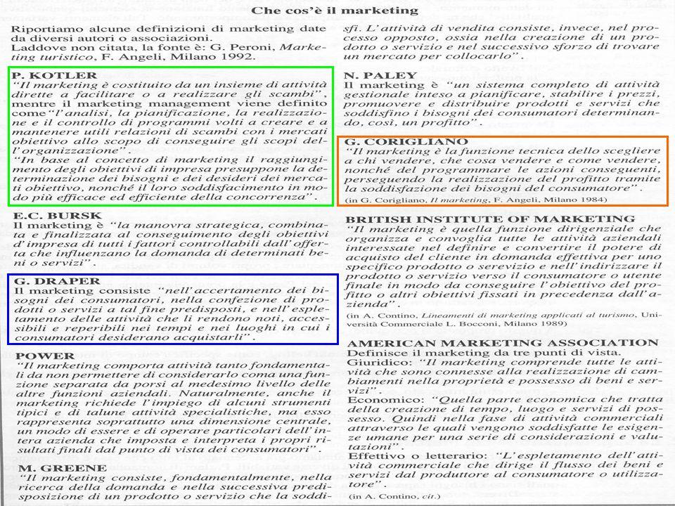Bibliografia - Grazia Battarra, Alfredo Rizza, Carla Sabatini Economia e tecnica dellimpresa turistica 3 Ed.