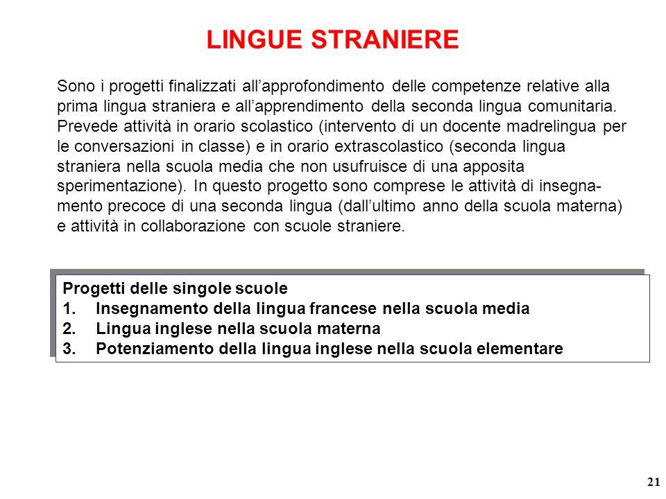 Sono i progetti finalizzati allapprofondimento delle competenze relative alla prima lingua straniera e allapprendimento della seconda lingua comunitaria.