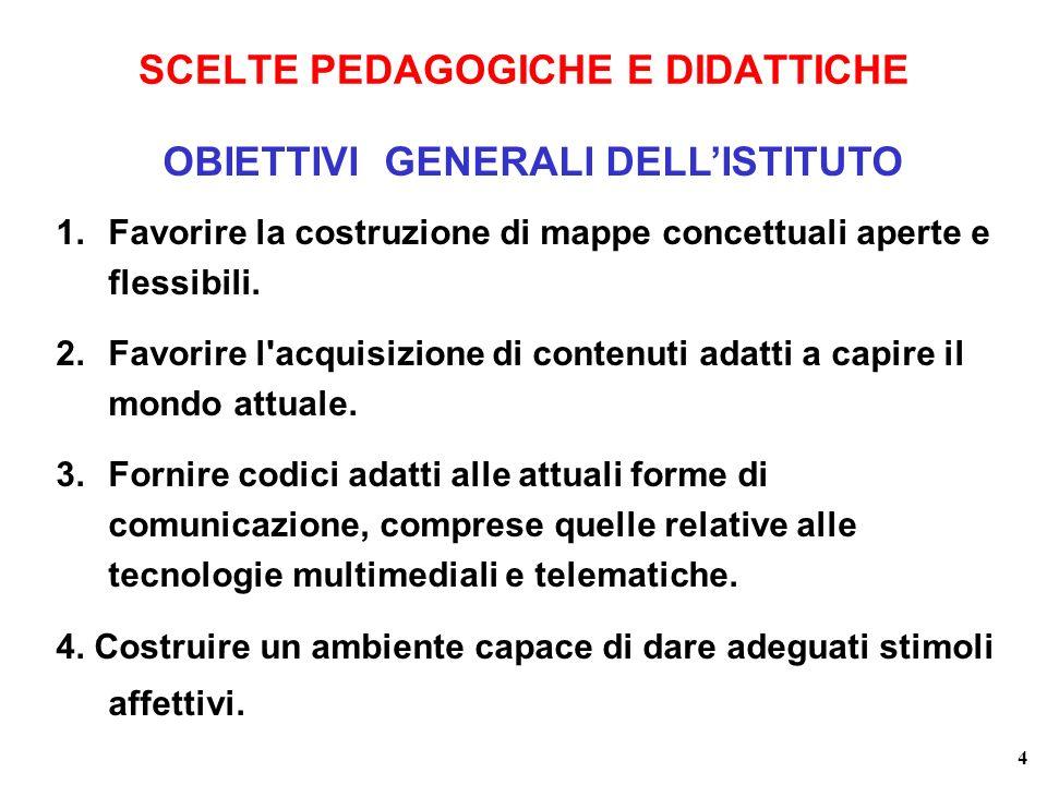 Indicazioni nazionali obiettivi formativi Obiettivi specifici di apprendimento O.S.A.