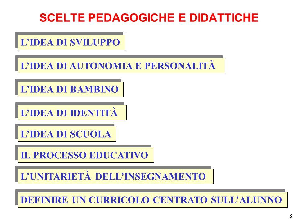 Piano di studio personalizzato Scuola secondaria di primo grado Scuola primaria classi quarta e quinta 26