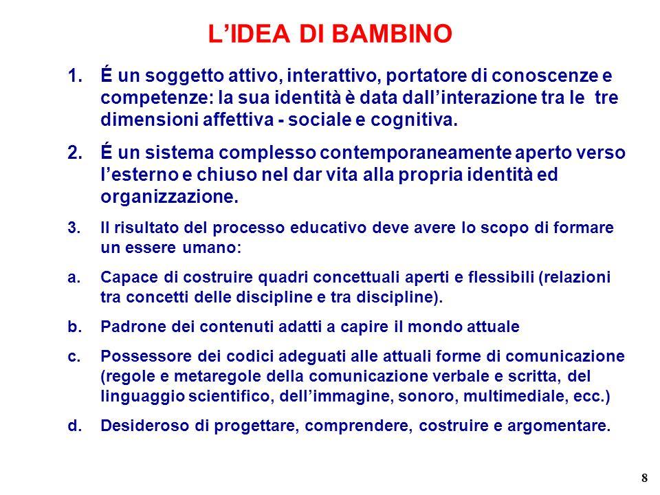 LIDEA DI BAMBINO 1.É un soggetto attivo, interattivo, portatore di conoscenze e competenze: la sua identità è data dallinterazione tra le tre dimensioni affettiva - sociale e cognitiva.