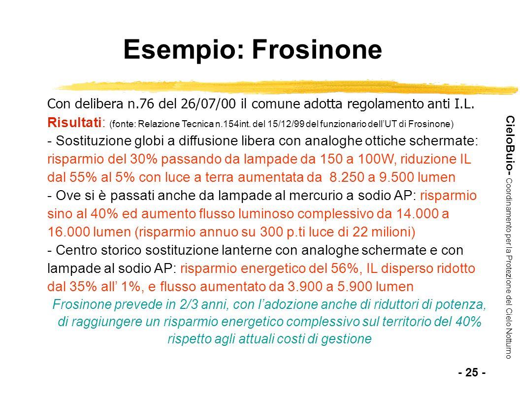 CieloBuio- Coordinamento per la Protezione del Cielo Notturno Esempio: Frosinone Con delibera n.76 del 26/07/00 il comune adotta regolamento anti I.L.