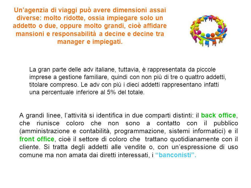 A grandi linee, lattività si identifica in due comparti distinti: il back office, che riunisce coloro che non sono a contatto con il pubblico (amminis