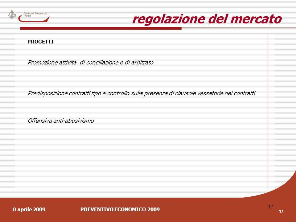 8 aprile 2009PREVENTIVO ECONOMICO 2009 17 regolazione del mercato PROGETTI Promozione attività di conciliazione e di arbitrato Predisposizione contratti tipo e controllo sulla presenza di clausole vessatorie nei contratti Offensiva anti-abusivismo