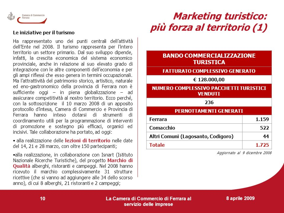 8 aprile 2009 La Camera di Commercio di Ferrara al servizio delle imprese 10 Marketing turistico: più forza al territorio (1) Le iniziative per il tur