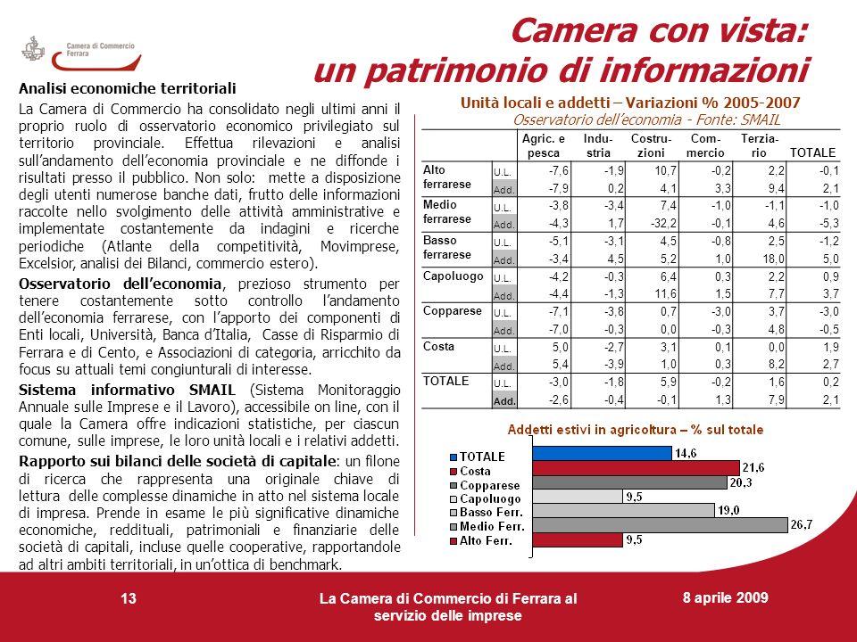 8 aprile 2009 La Camera di Commercio di Ferrara al servizio delle imprese 13 Camera con vista: un patrimonio di informazioni Unità locali e addetti –