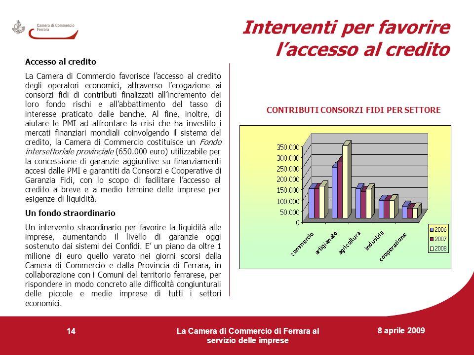 8 aprile 2009 La Camera di Commercio di Ferrara al servizio delle imprese 14 Interventi per favorire laccesso al credito Accesso al credito La Camera