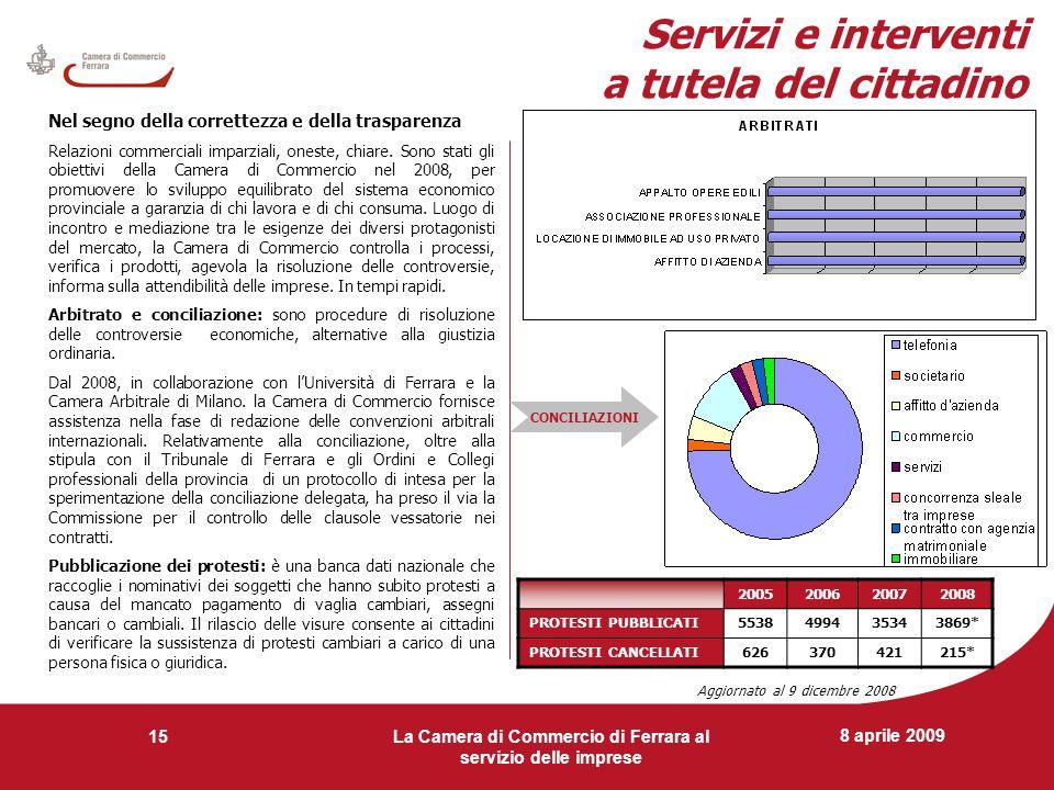 8 aprile 2009 La Camera di Commercio di Ferrara al servizio delle imprese 15 Servizi e interventi a tutela del cittadino Nel segno della correttezza e