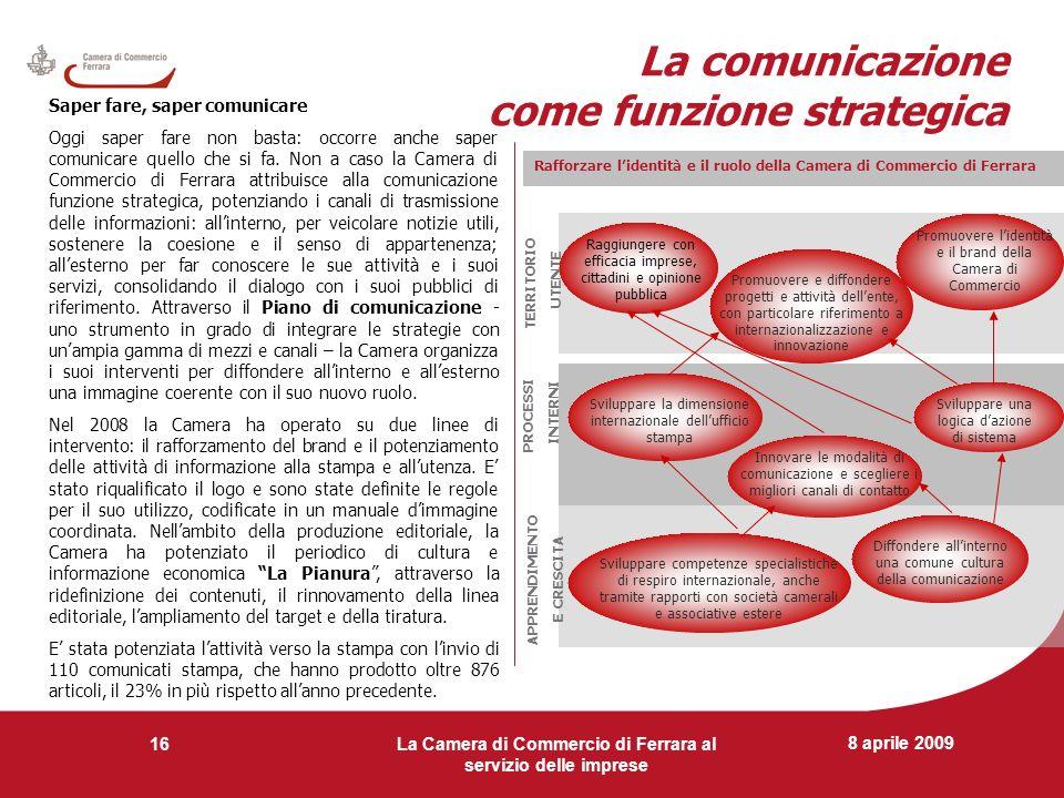 8 aprile 2009 La Camera di Commercio di Ferrara al servizio delle imprese 16 La comunicazione come funzione strategica Saper fare, saper comunicare Og