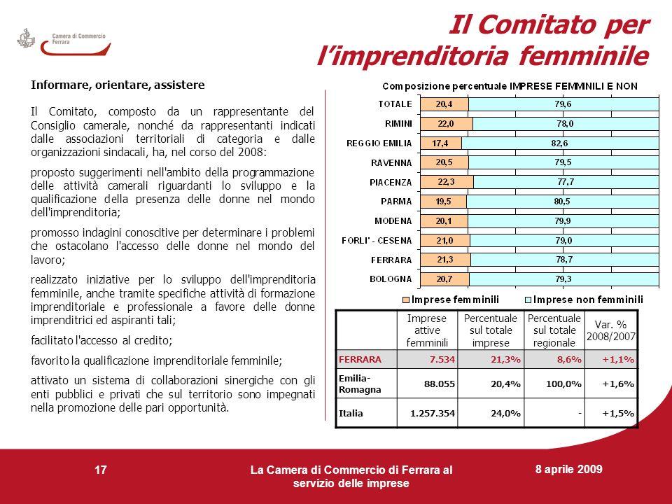 8 aprile 2009 La Camera di Commercio di Ferrara al servizio delle imprese 17 Il Comitato per limprenditoria femminile Informare, orientare, assistere