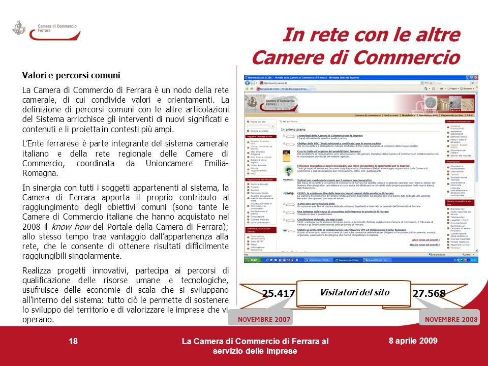 8 aprile 2009 La Camera di Commercio di Ferrara al servizio delle imprese 18 In rete con le altre Camere di Commercio Valori e percorsi comuni La Came
