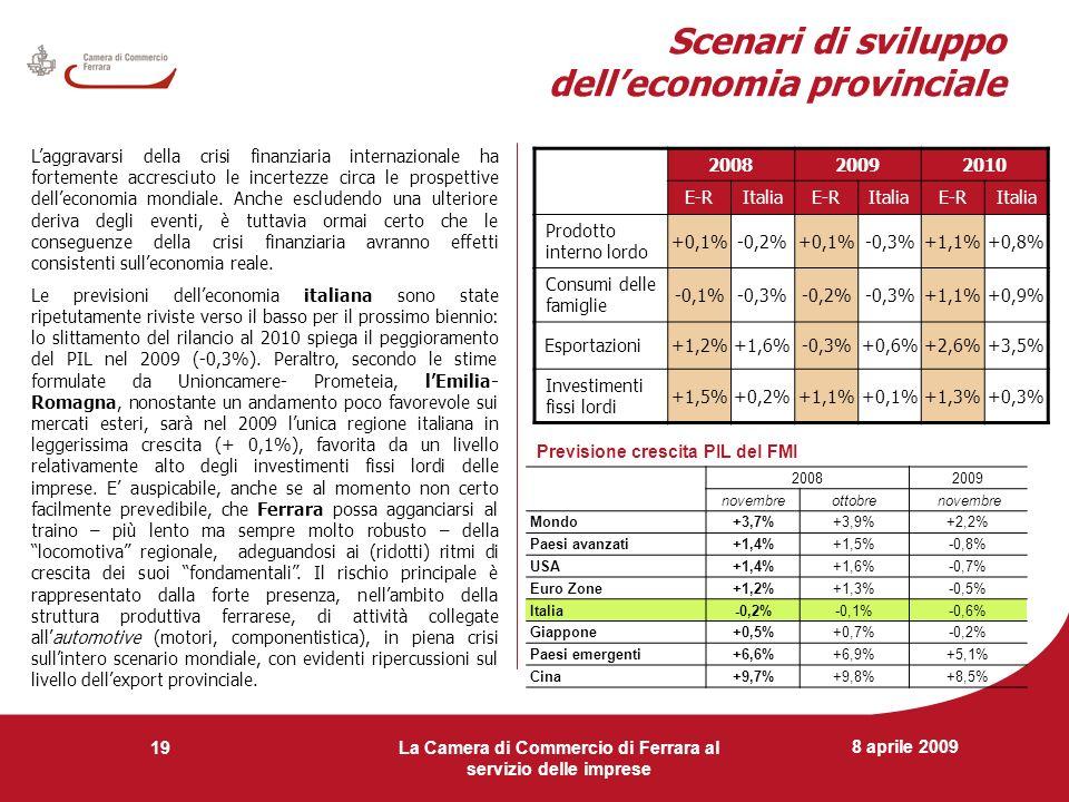 8 aprile 2009 La Camera di Commercio di Ferrara al servizio delle imprese 19 Scenari di sviluppo delleconomia provinciale 200820092010 E-RItaliaE-RIta