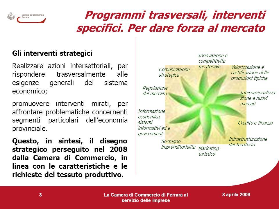 8 aprile 2009 La Camera di Commercio di Ferrara al servizio delle imprese 3 Programmi trasversali, interventi specifici. Per dare forza al mercato Gli