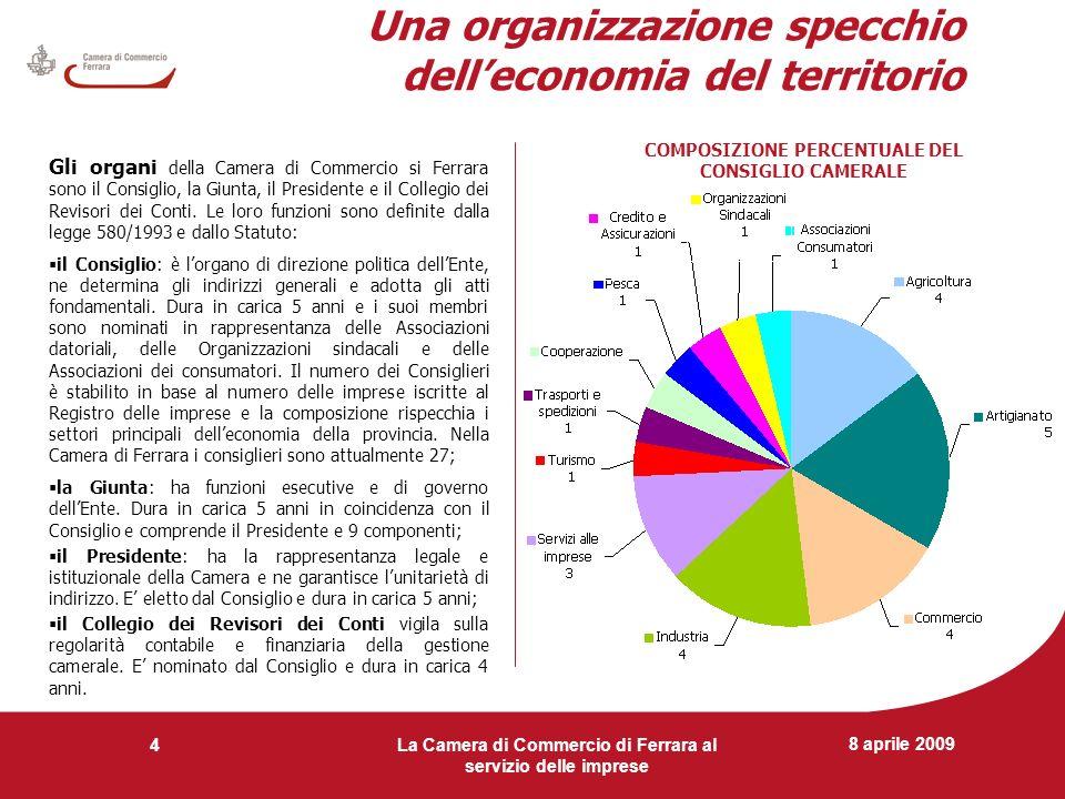 8 aprile 2009 La Camera di Commercio di Ferrara al servizio delle imprese 4 Una organizzazione specchio delleconomia del territorio Gli organi della C