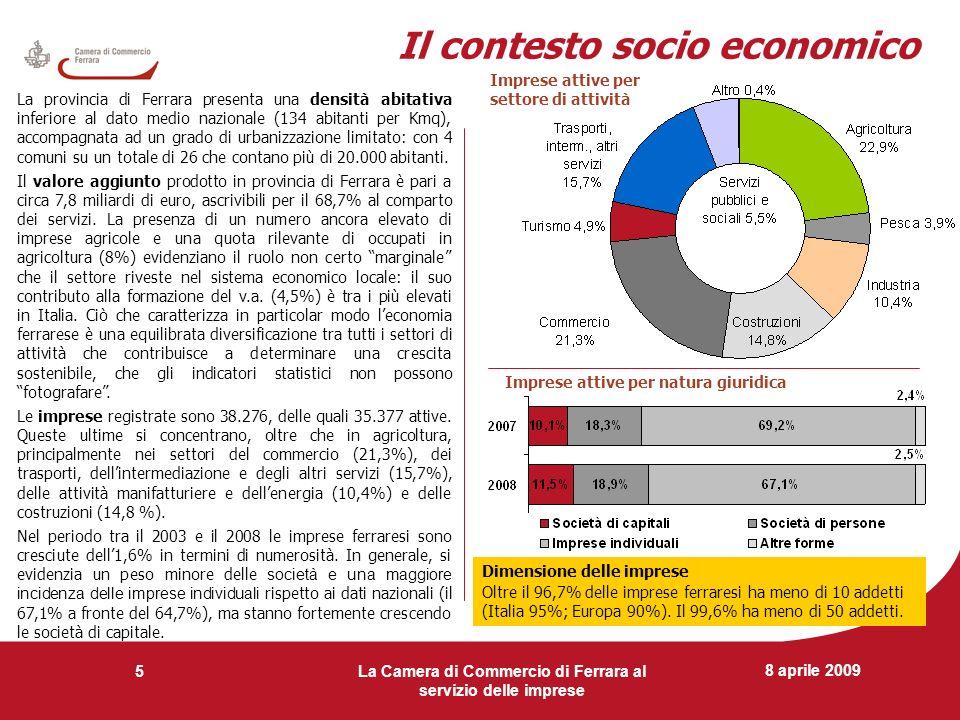 8 aprile 2009 La Camera di Commercio di Ferrara al servizio delle imprese 5 Il contesto socio economico La provincia di Ferrara presenta una densità a