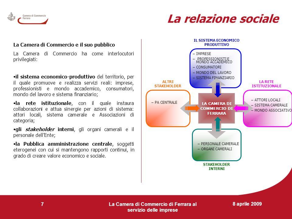 8 aprile 2009 La Camera di Commercio di Ferrara al servizio delle imprese 7 La relazione sociale La Camera di Commercio e il suo pubblico La Camera di