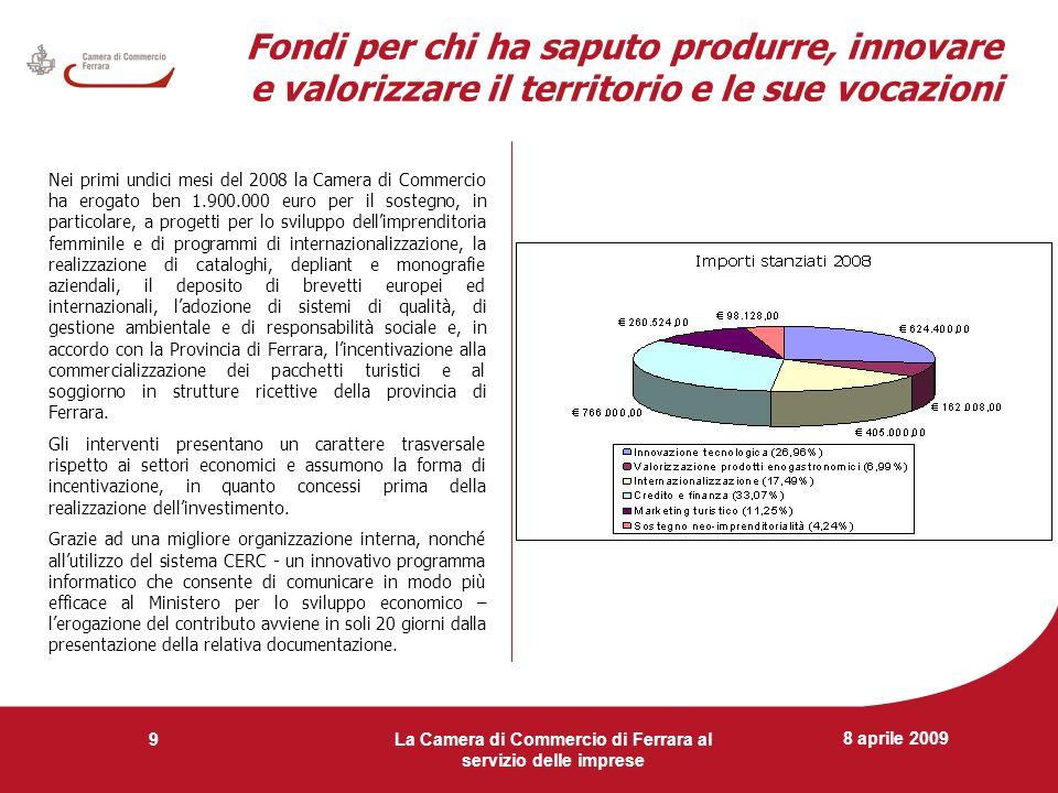 8 aprile 2009 La Camera di Commercio di Ferrara al servizio delle imprese 9 Fondi per chi ha saputo produrre, innovare e valorizzare il territorio e l