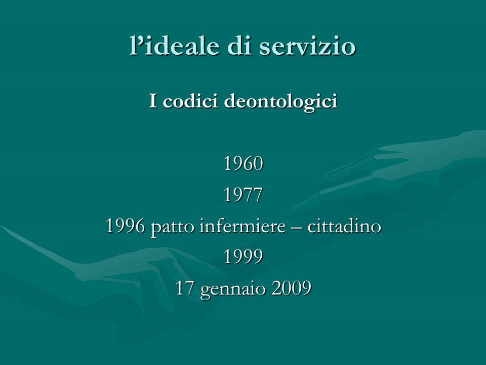 lideale di servizio I codici deontologici 19601977 1996 patto infermiere – cittadino 1999 17 gennaio 2009